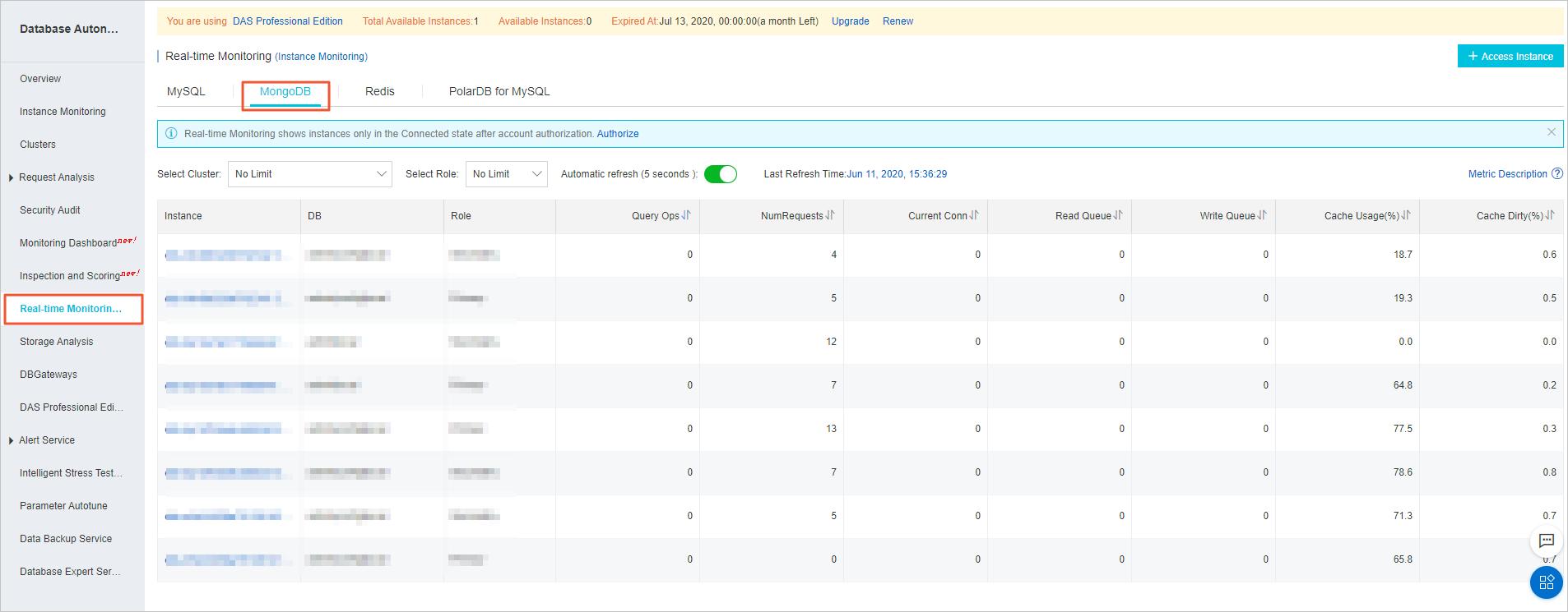 Real-time Monitoring-MongoDB-3