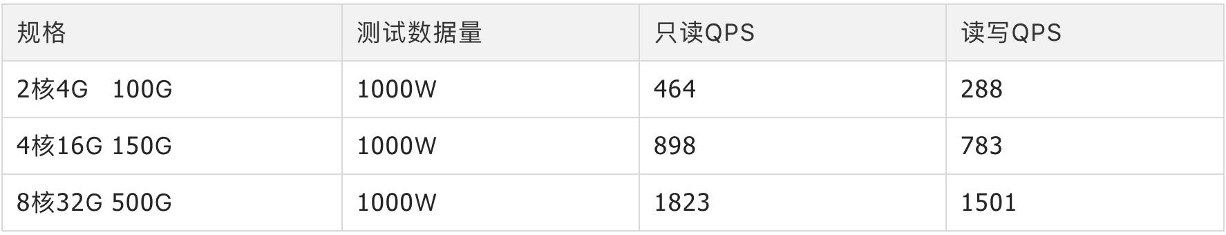 r-qps-1000-table