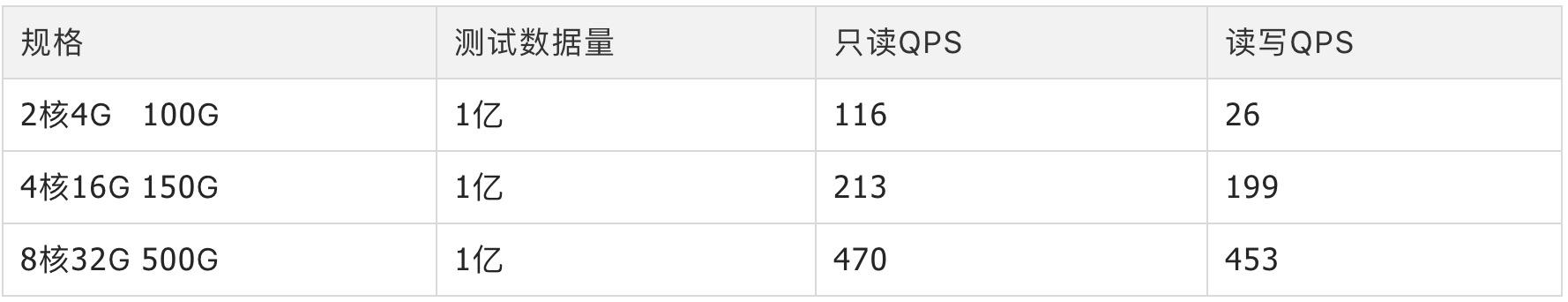 r-qps-1e-table