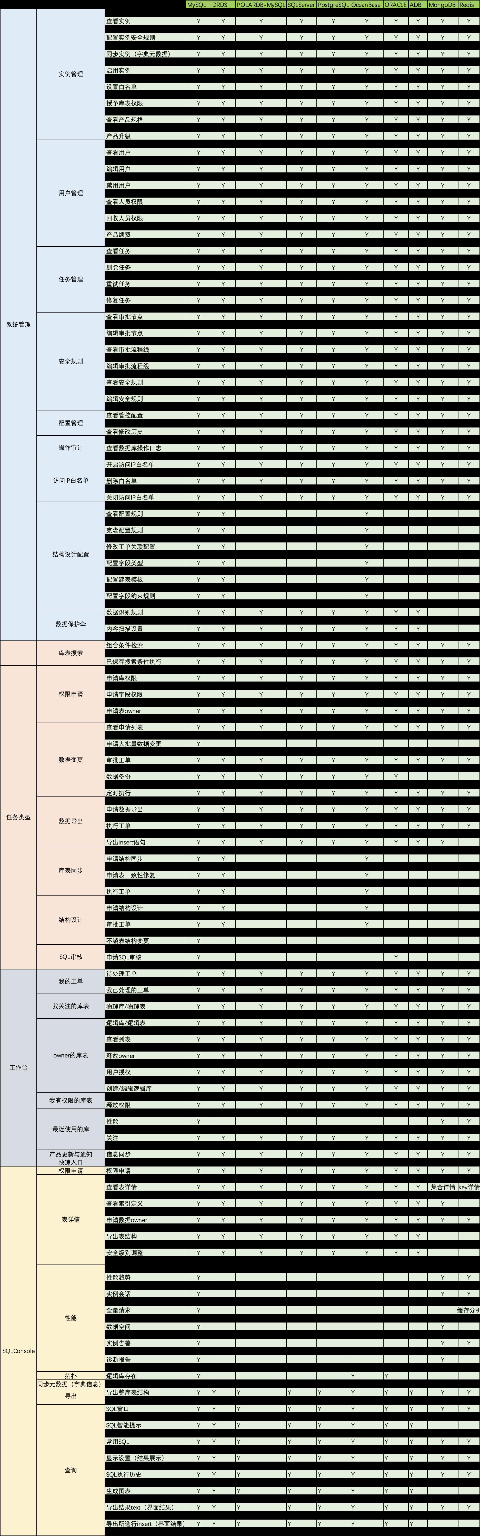 功能-矩阵图