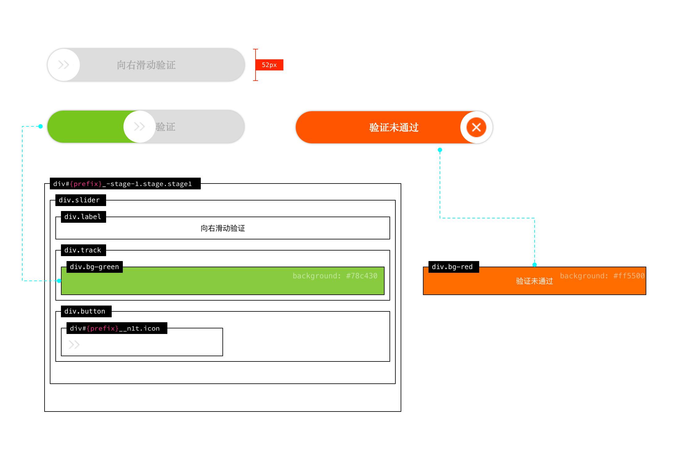 stage1的CSS定义