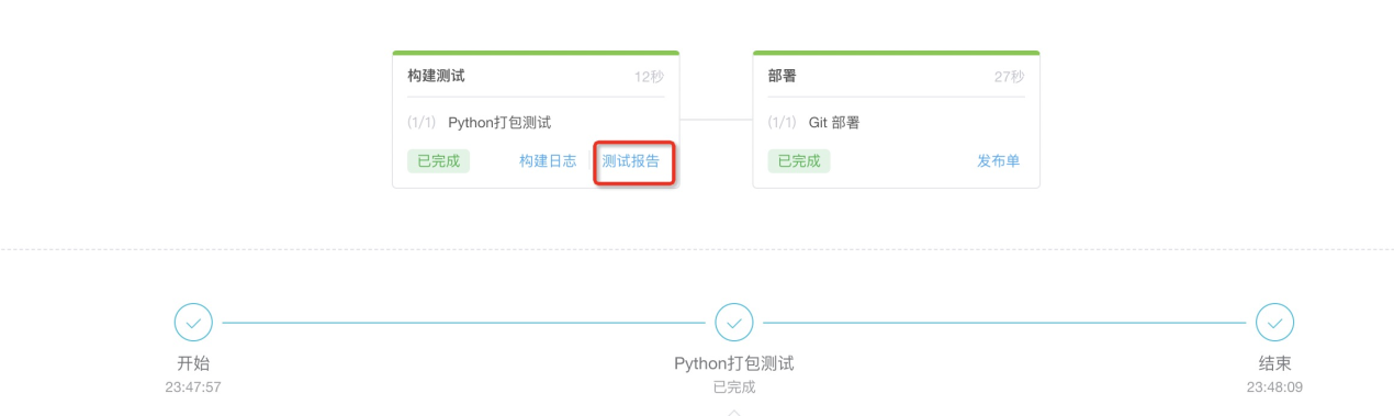 python-ecs-22