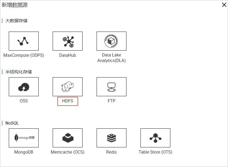 HDFS数据源