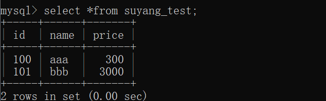 mysql表数据