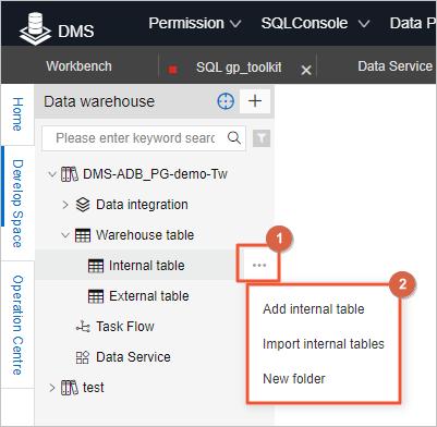 Data Warehouse Developer space1