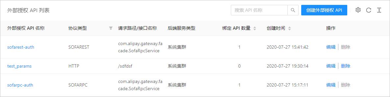 外部授权 API 列表