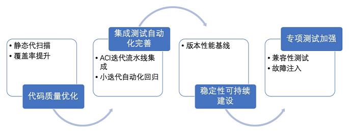 规划 (1).png