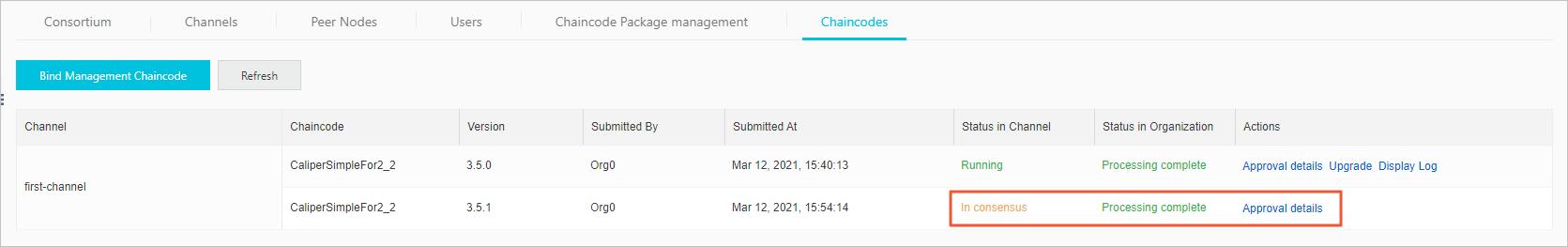 Upgrade a chaincode