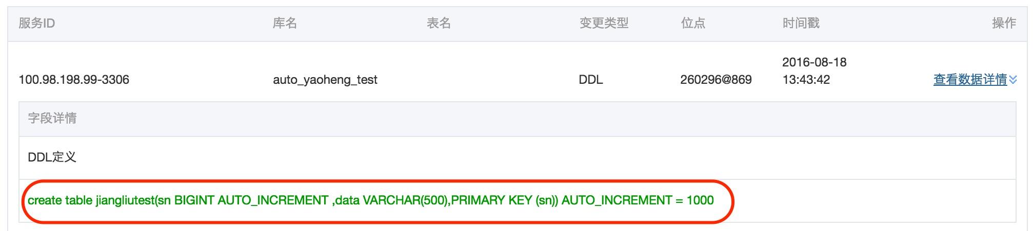 DDL数据