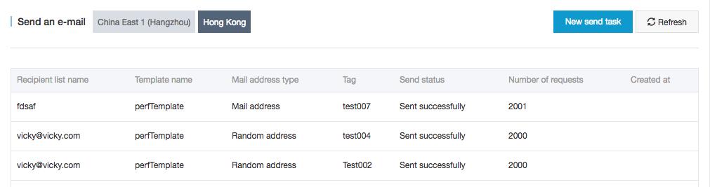 Send task list