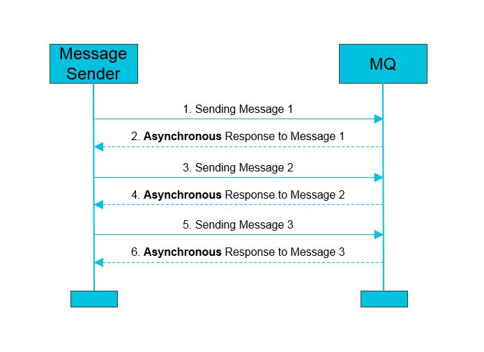 async_send