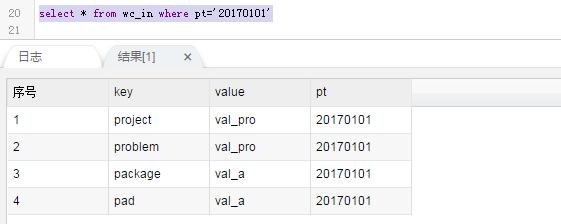 SQL日志