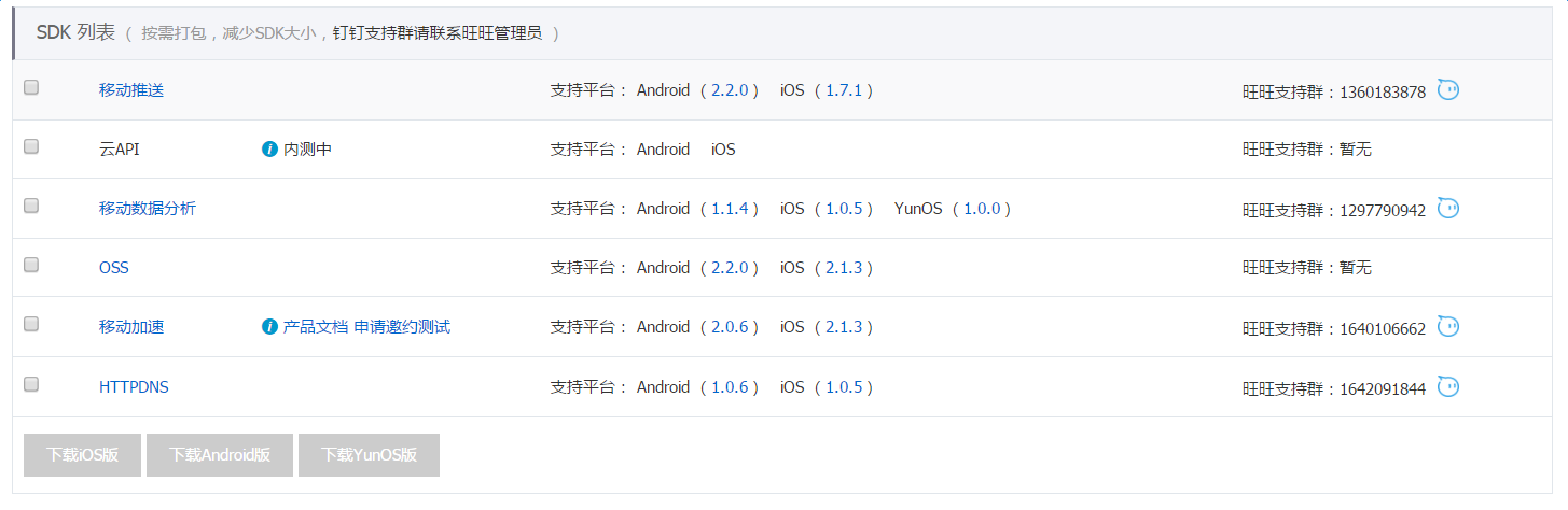 SDK_download