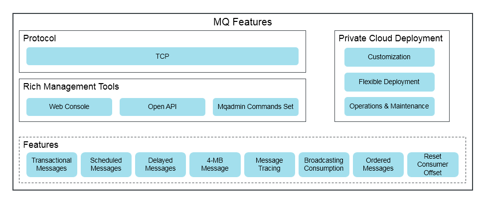 features overview