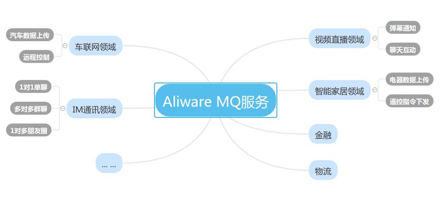 mqtt-overview-2