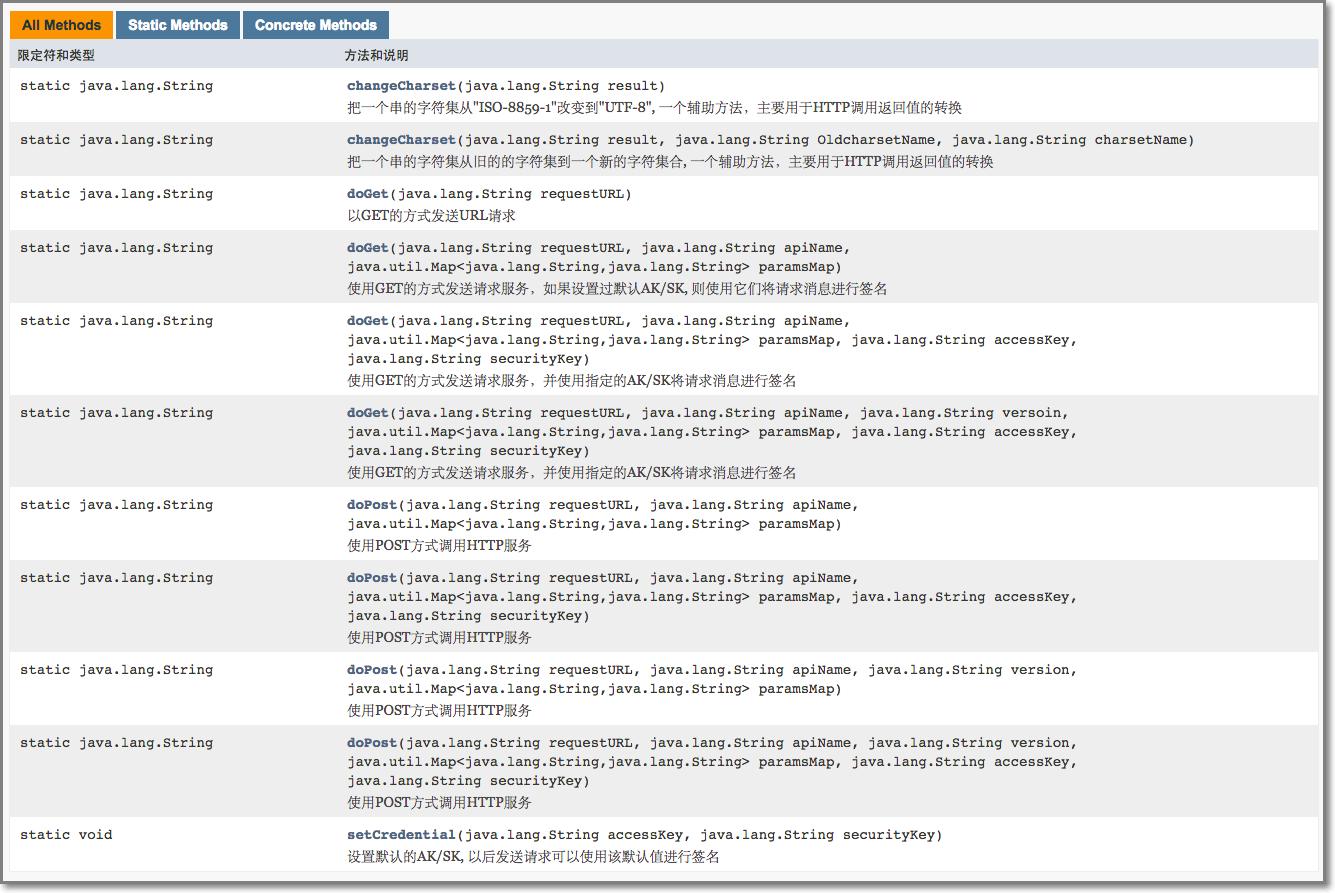 服务调用-HTTP Client SDK概要