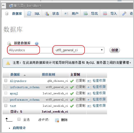 创建博客使用的数据库