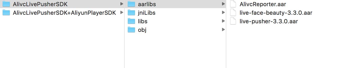 aarlibs