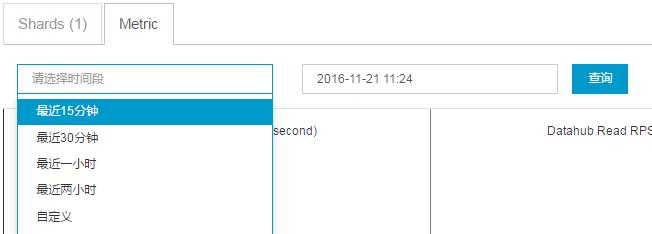 time_span