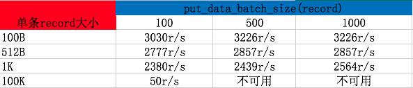 collect-data-fluentd-test