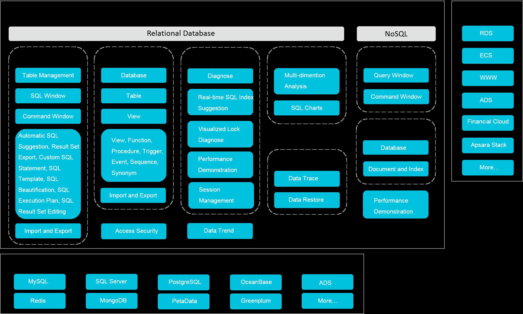 Feature diagram