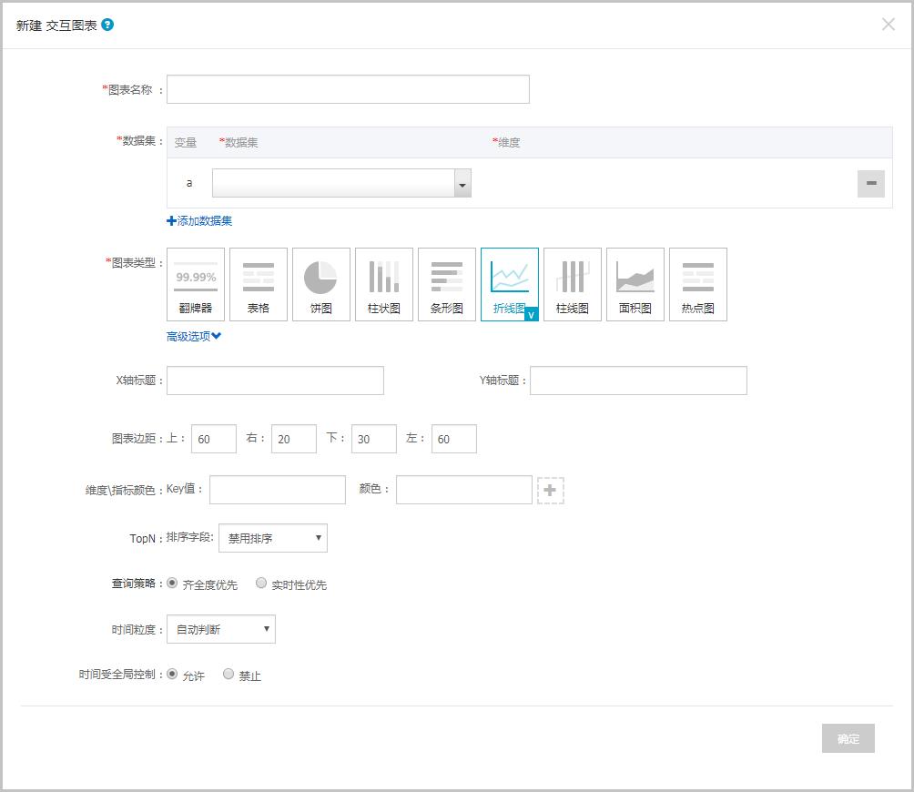 Custom Monitoring Chart Dialog Box