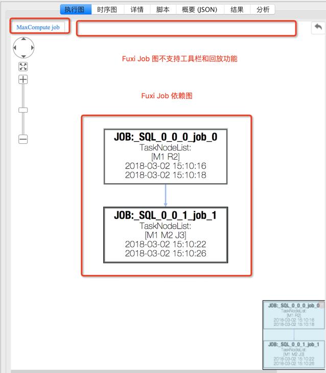 fuxi_job_graph