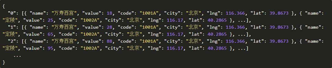 DataScript3
