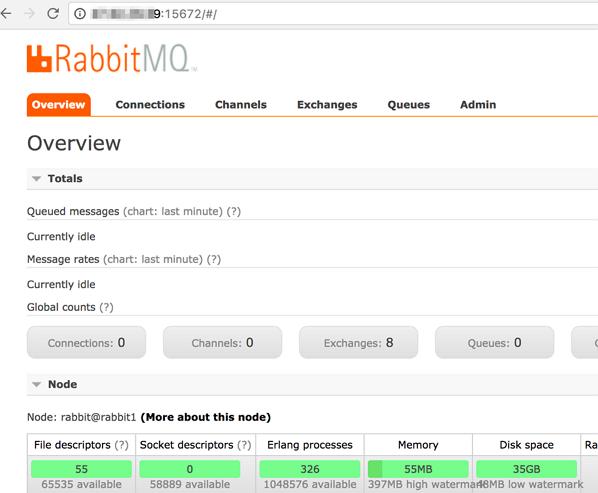 在浏览器中访问 rabbitmq