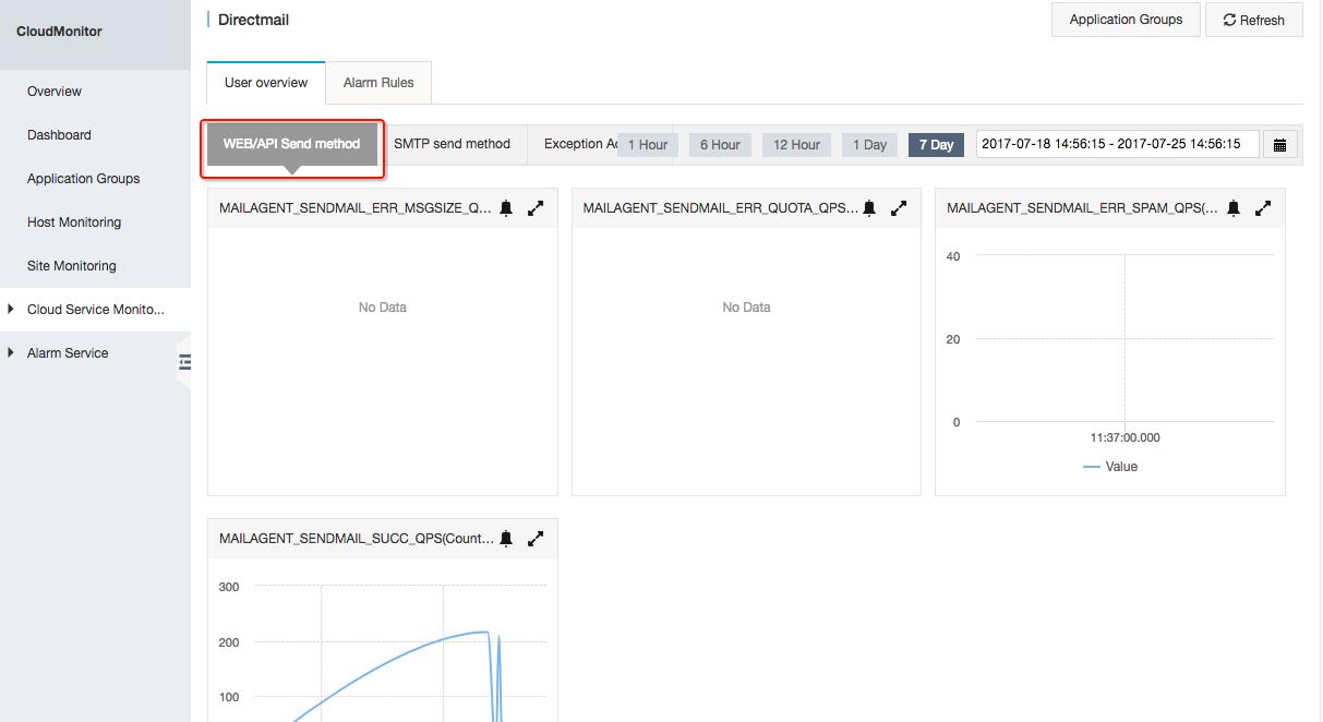 Web/API-based Mailing