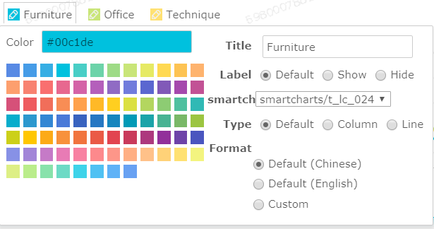 How to set the display format of metrics in charts - FAQ