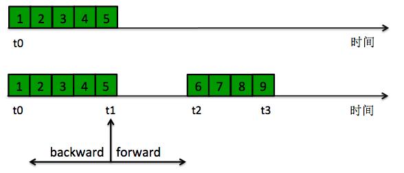 query_data1