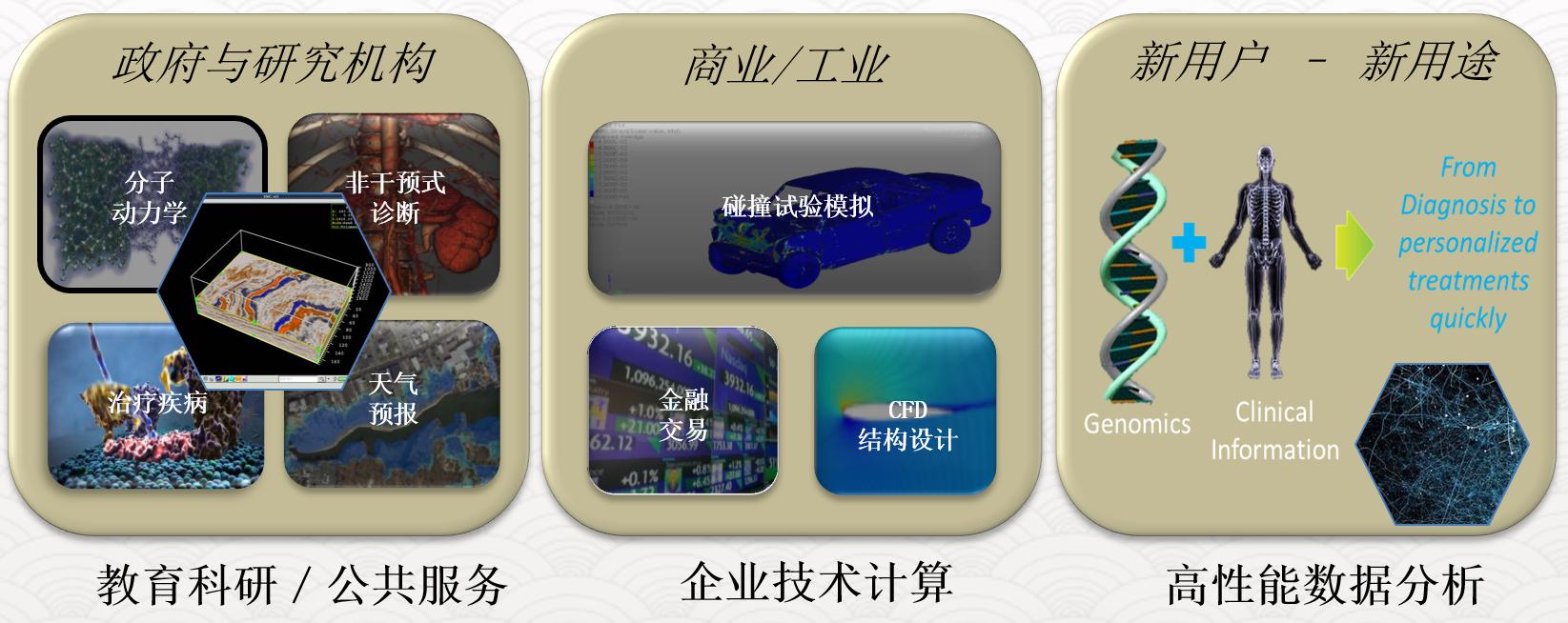 HPC apps