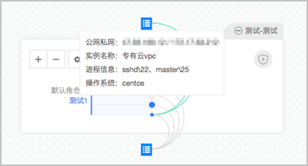 ECS服务器信息