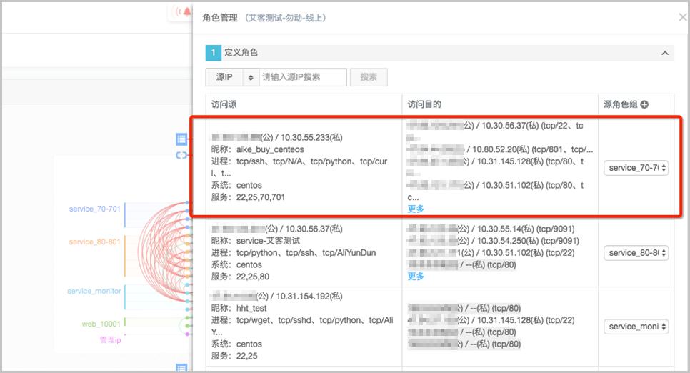 本业务区ECS服务器信息
