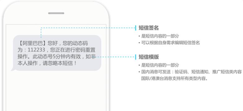 阿里云短信服务文档使用指引教程分享