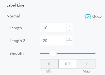 Line Label