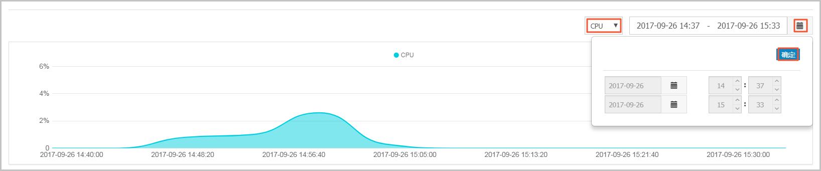 查看CPU使用率
