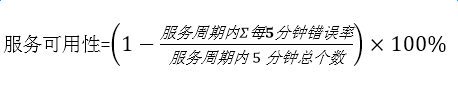 image | center