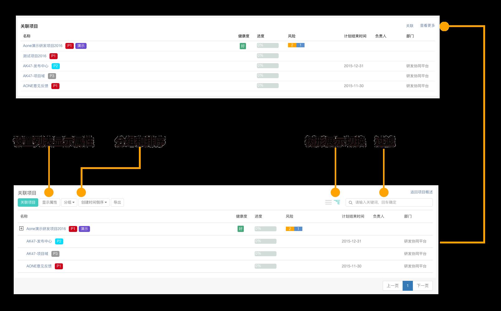 项目集-过滤分组排序