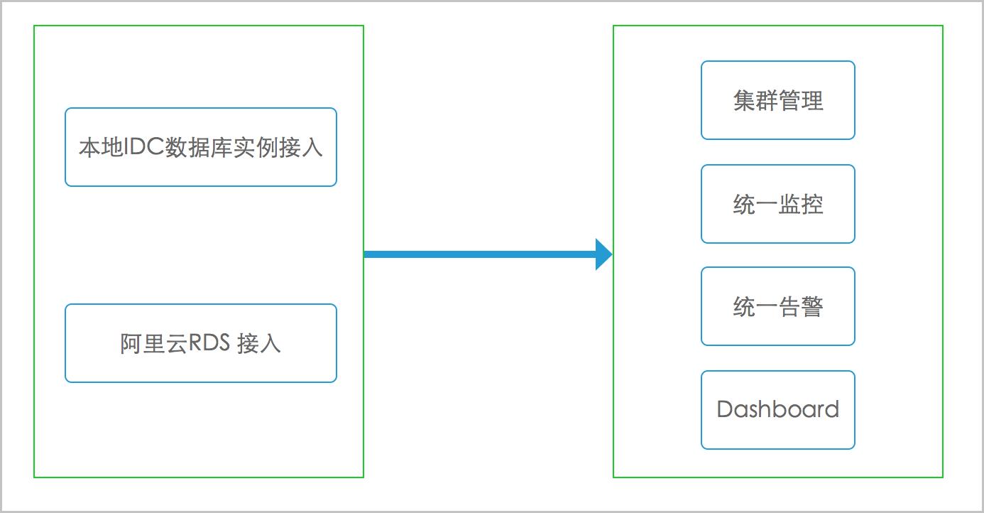 HDM_user_manual_48