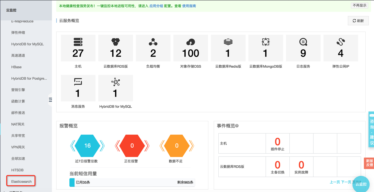 云监控Elasticsearch标签