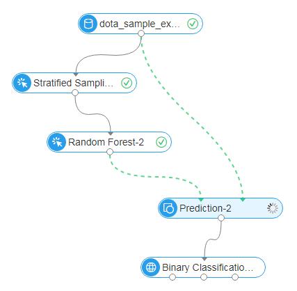 stratified_sampling_demo_exp