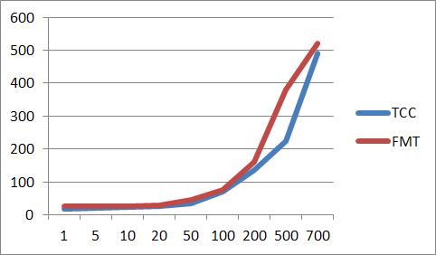 5000-rt
