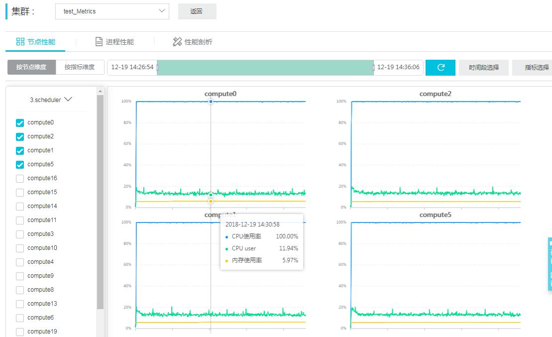 nodes_metrics